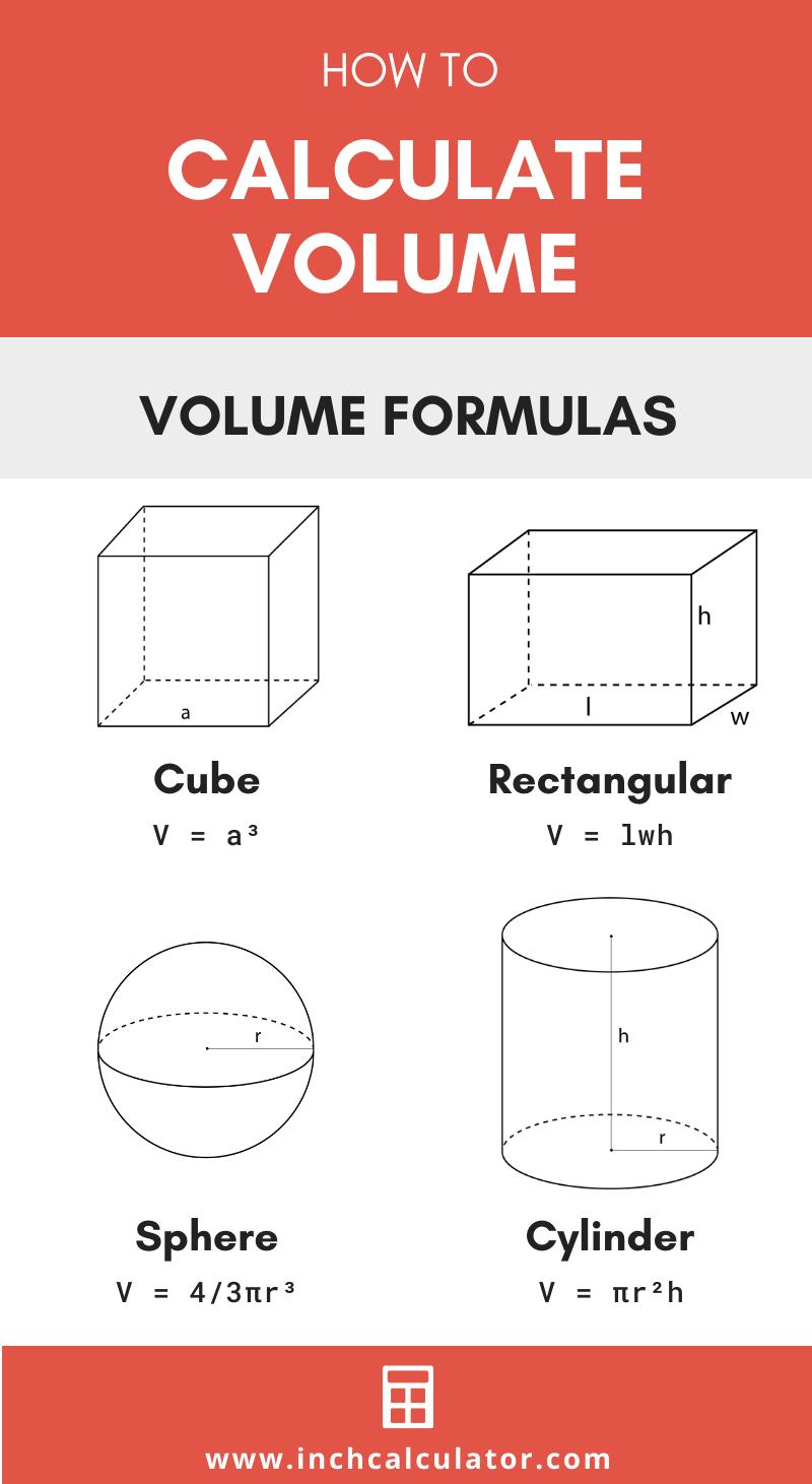Share volume calculator – volume formulas