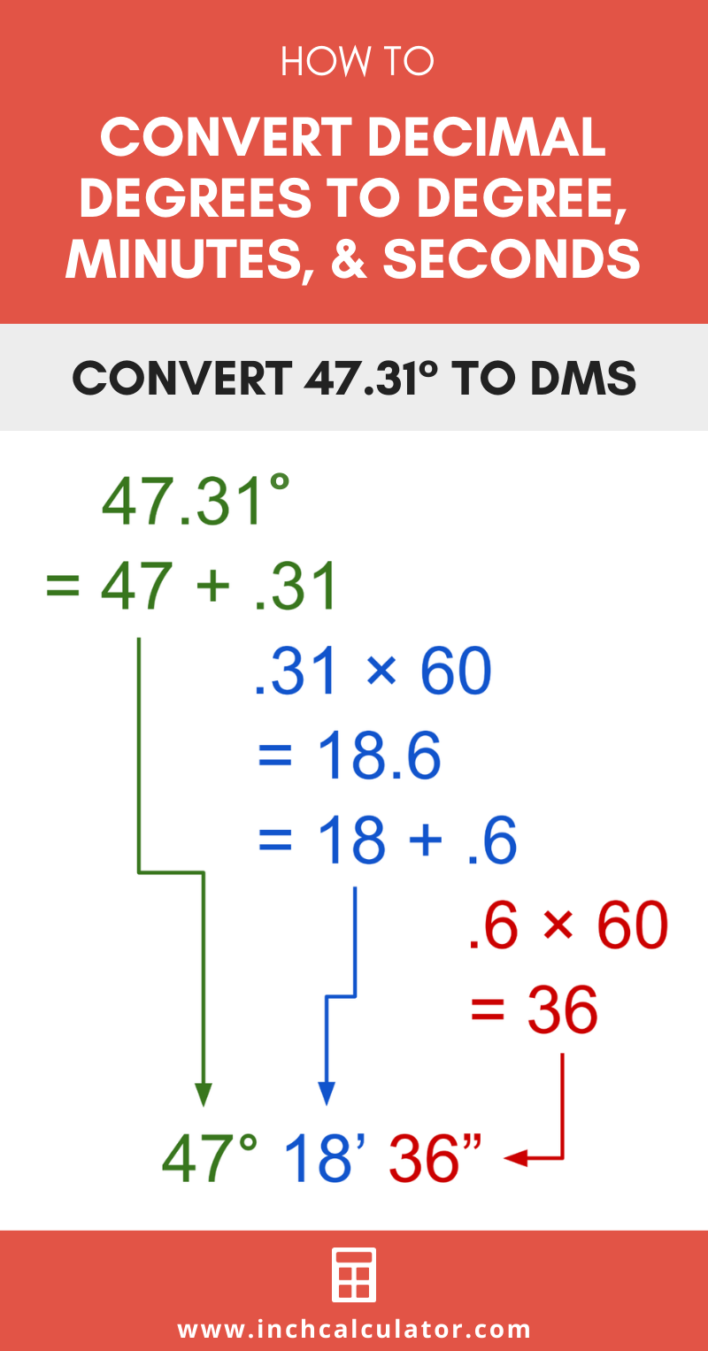 Share decimal degrees to degrees, minutes, seconds calculator
