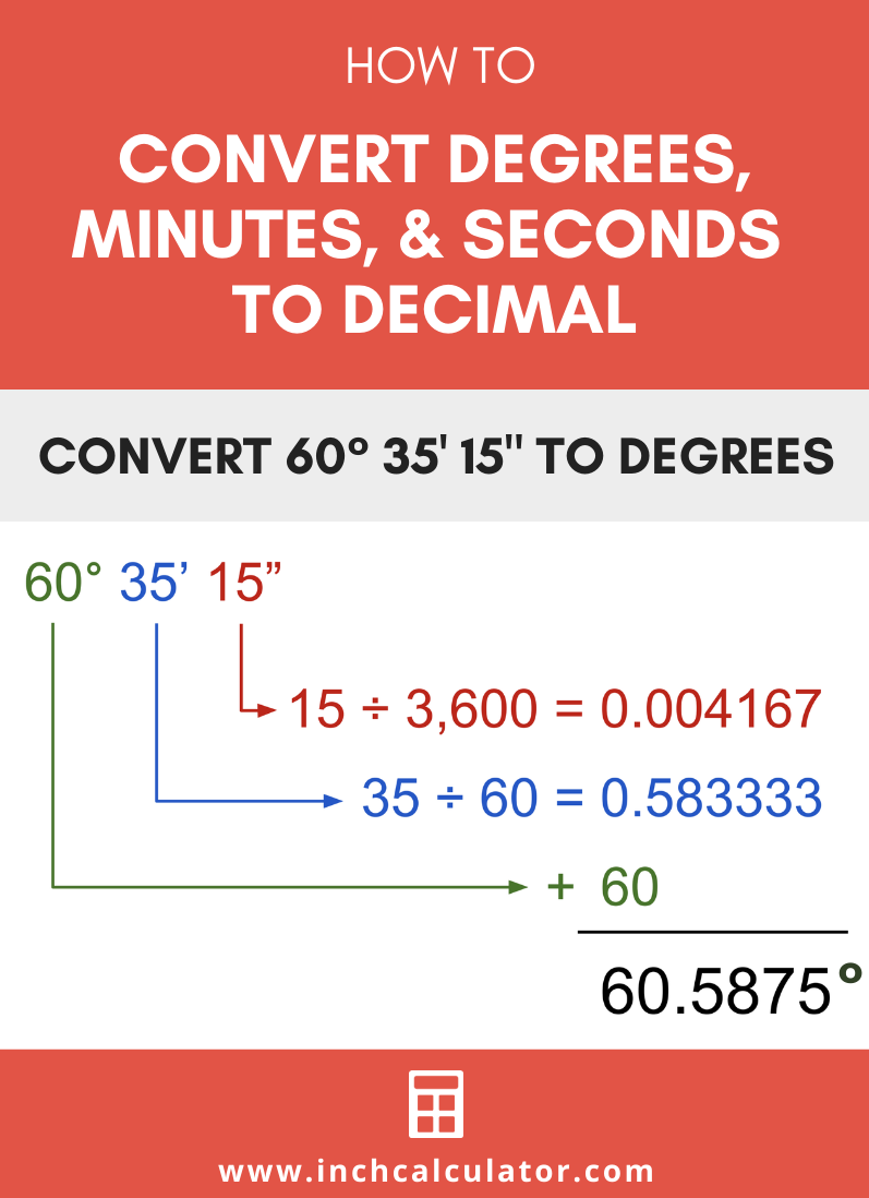 Share degrees, minutes, seconds to decimal calculator