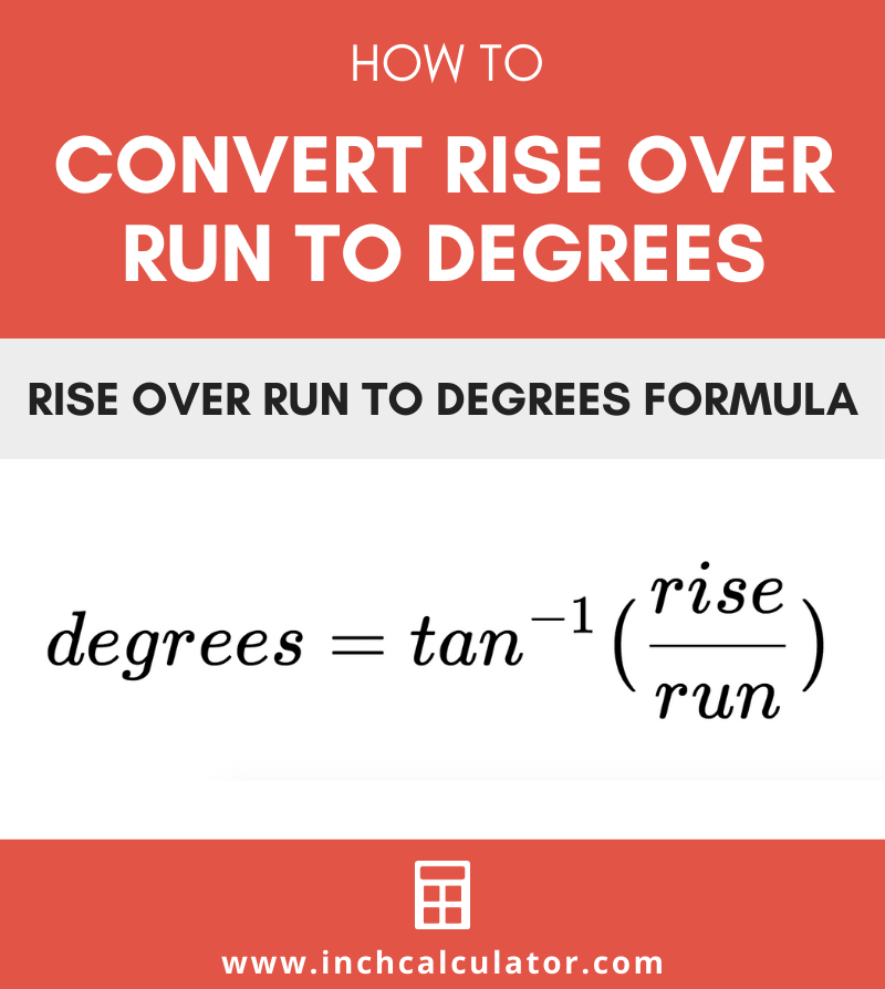 Share rise over run to degrees calculator