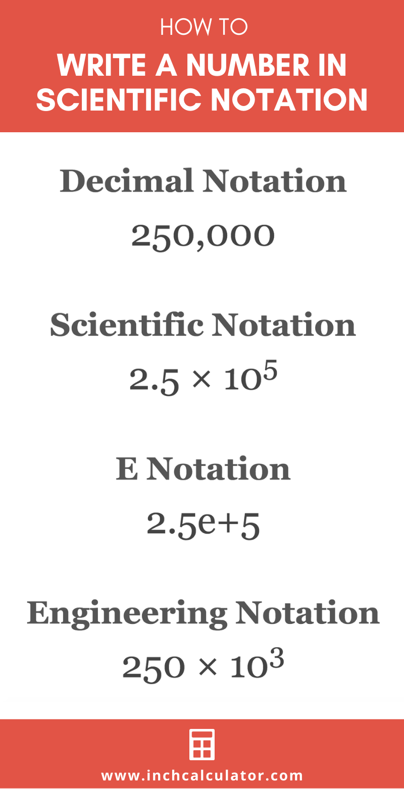 Share scientific notation calculator and converter