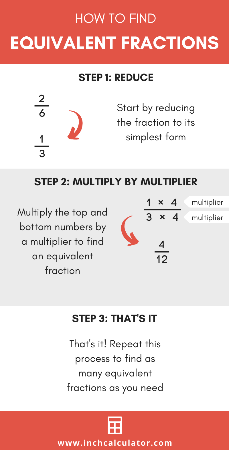 Share equivalent fractions calculator