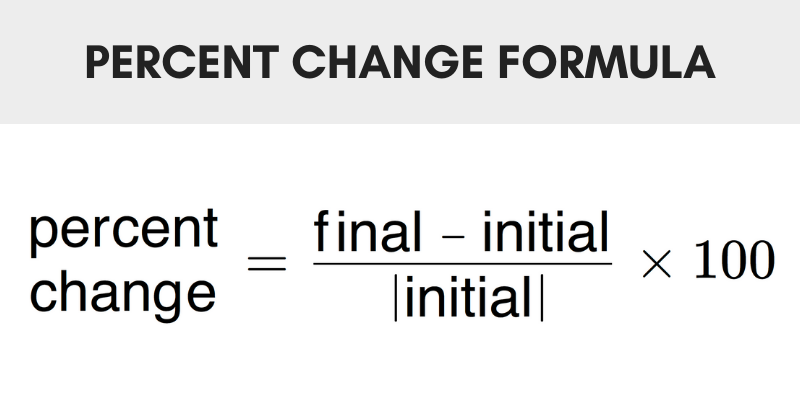 Formula showing how to calculate percent change