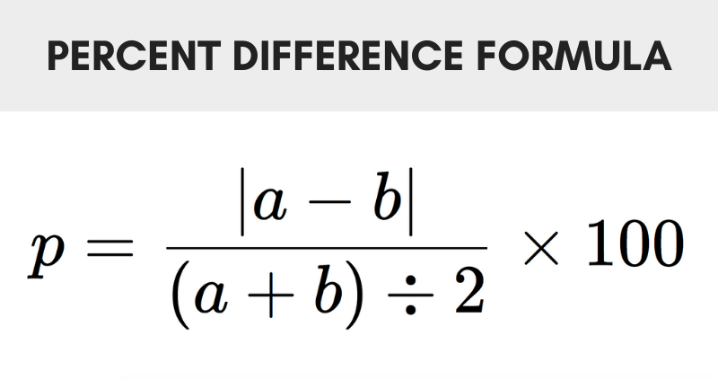 The percent difference formula is number a minus number b divided by a minus b divided by 2, times 100