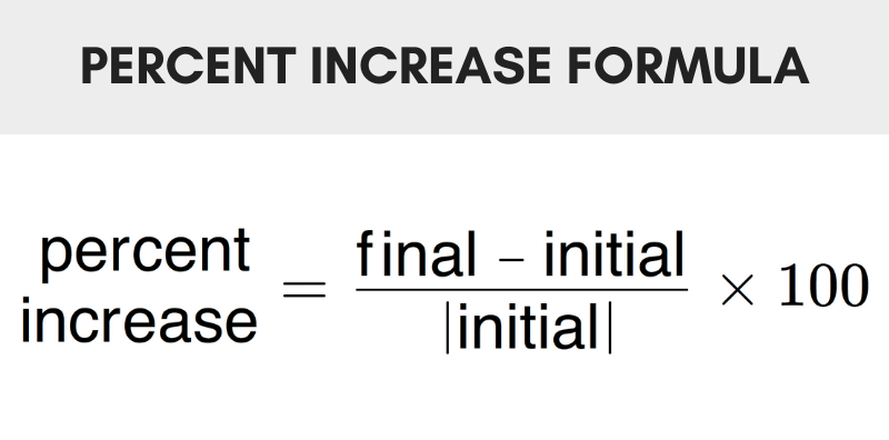 Formula showing how to calculate percent increase