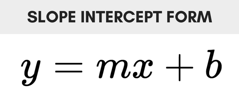 The slope-intercept form equation showing that y equals mx plus b