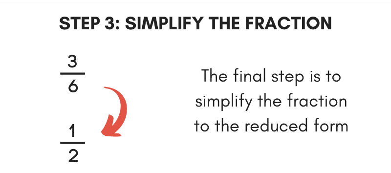illustration showing the third step in subtracting fractions by simplifying