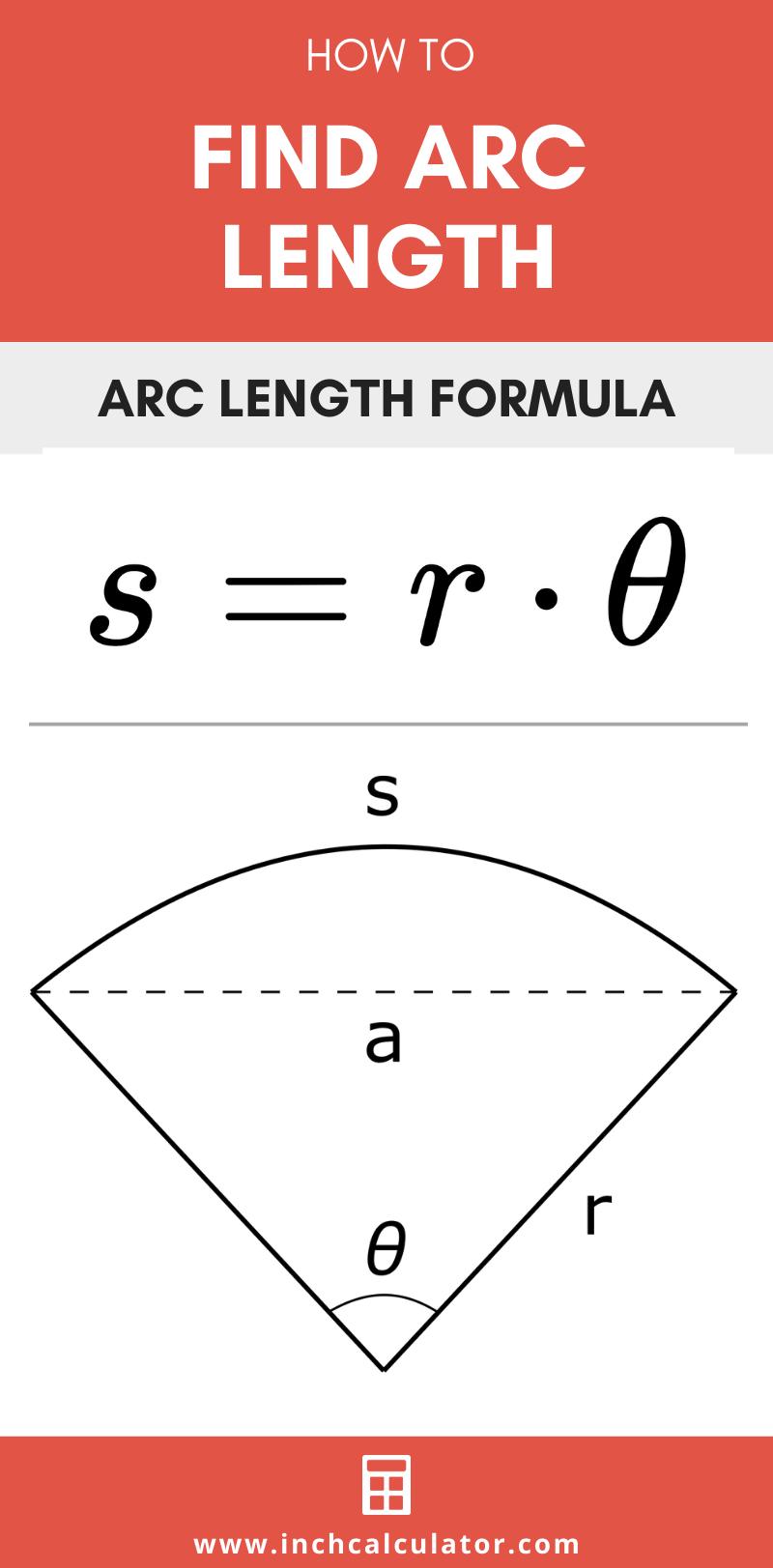 Share arc length calculator