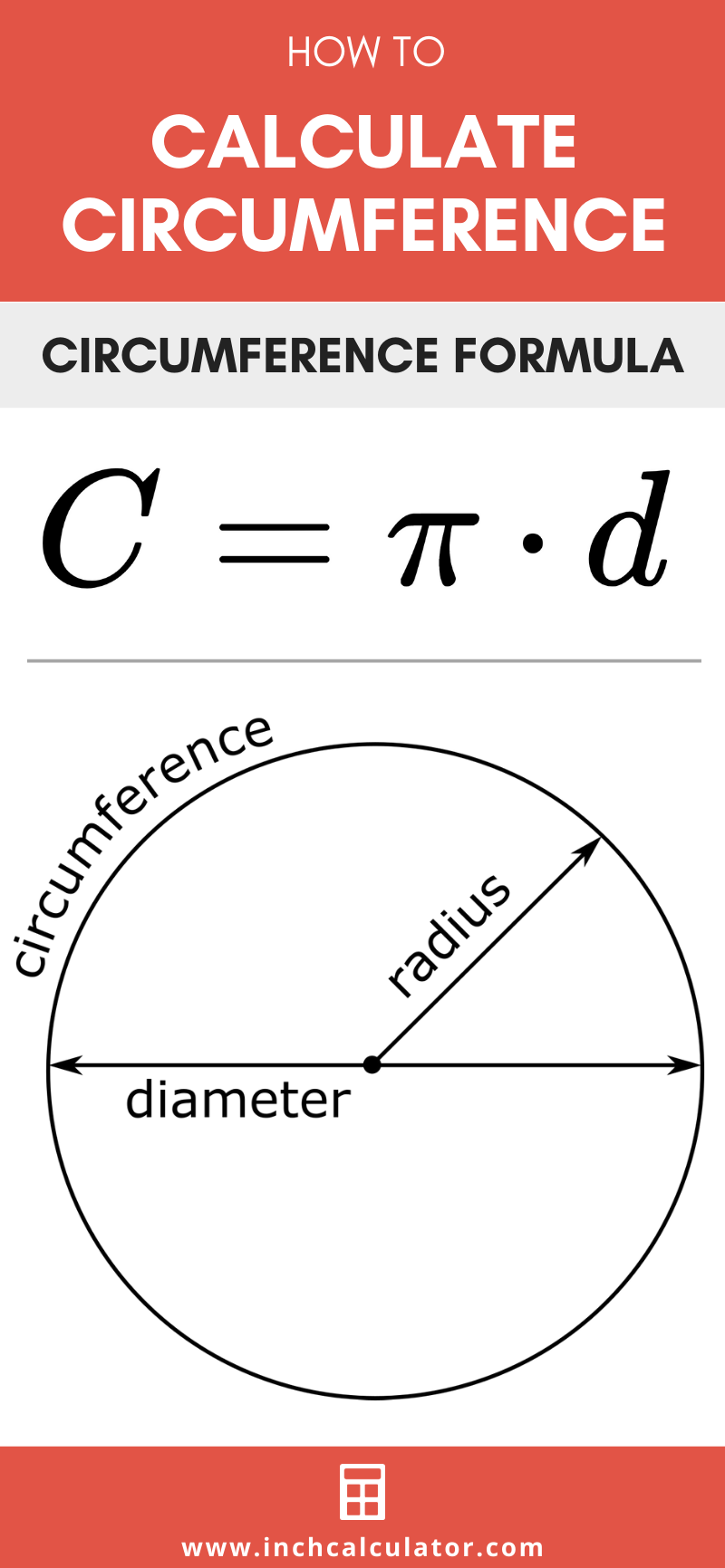 Share circumference calculator