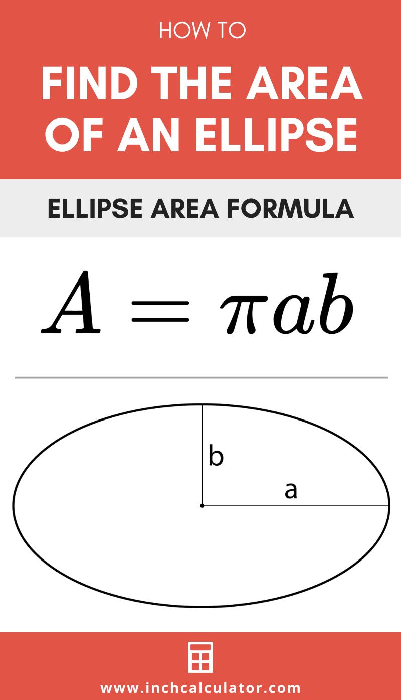 Share ellipse calculator