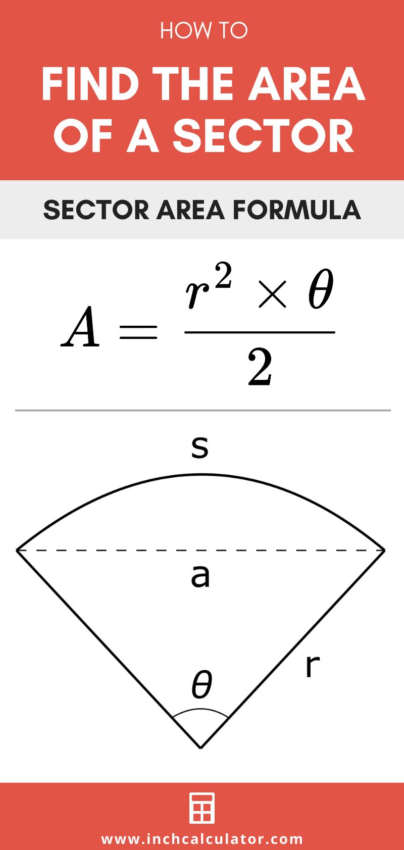 Share sector area calculator
