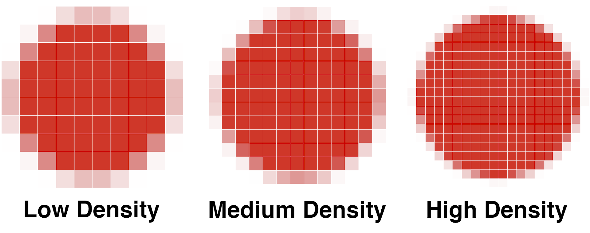 illustration showing the effect of pixels-per-inch on pixel density and resolution