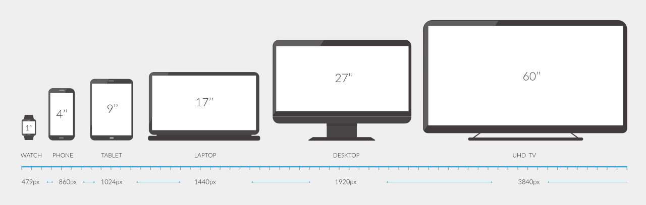 Illustration showing various devices with different size screens and aspect ratios