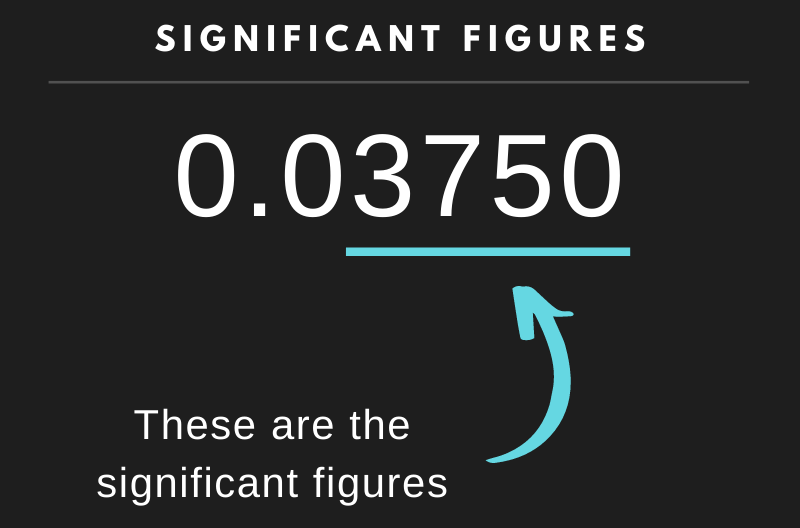 illustration showing how to find significant figures in the number 0.03750