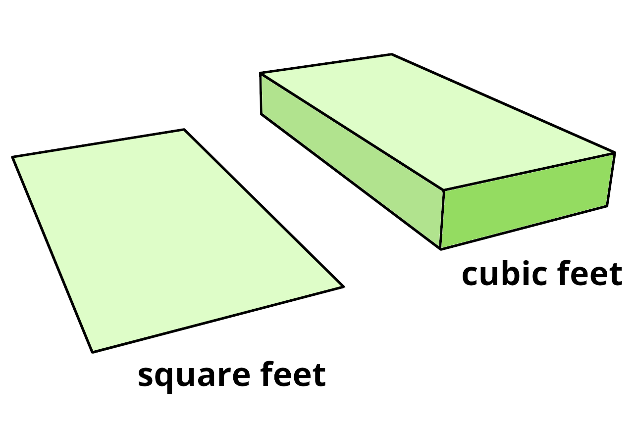 Illustration showing the difference between cubic feet and square feet