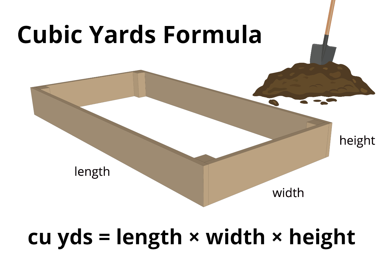 illustration showing the cubic yards formula