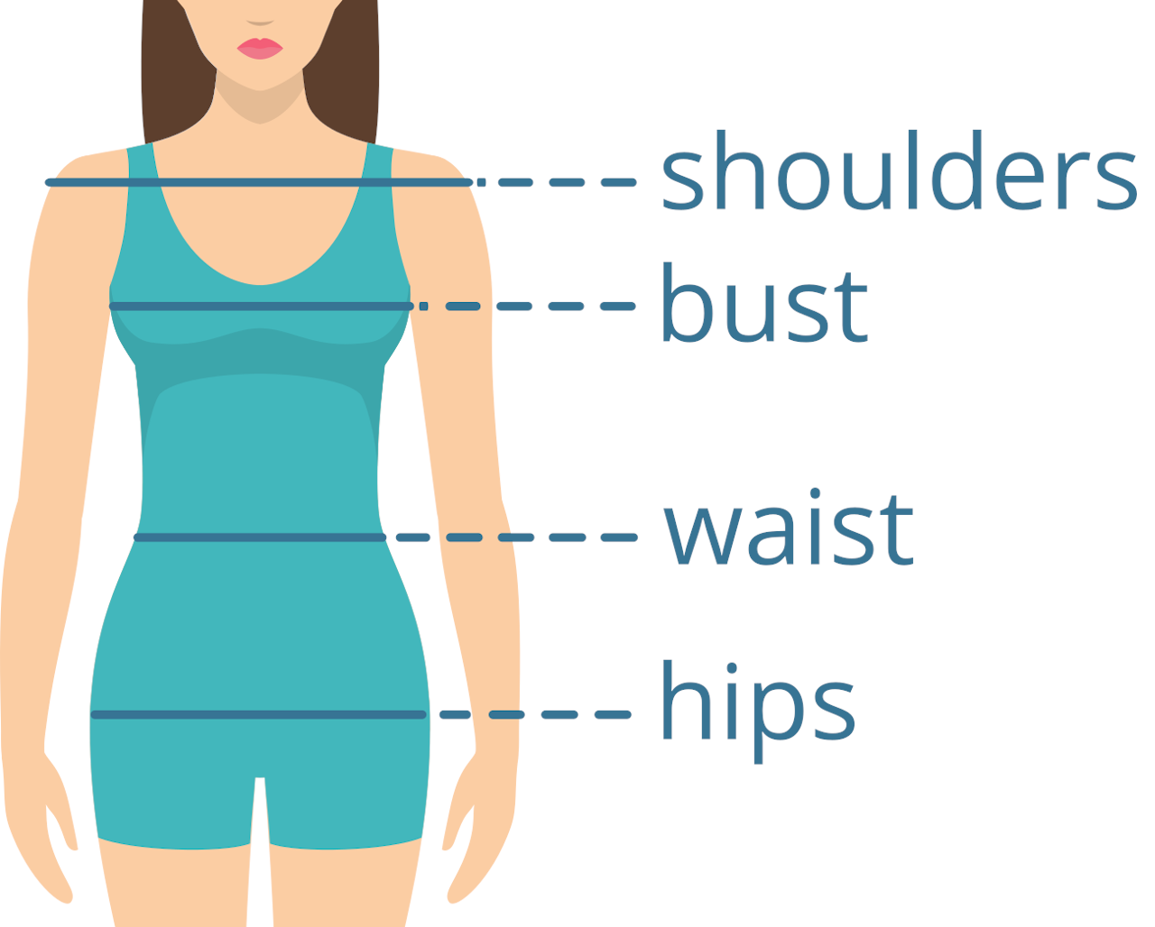 illustration showing body shape measurement locations