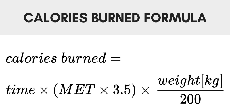Graphic showing the formula to calculate calories burned