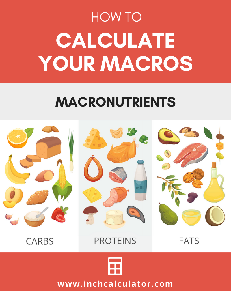 Share macros calculator