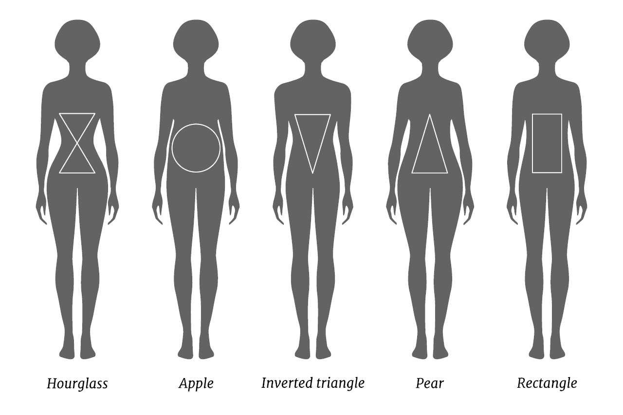 graphic showing various body shapes, including hourglass, apple, pear, inverted triangle, and rectangle