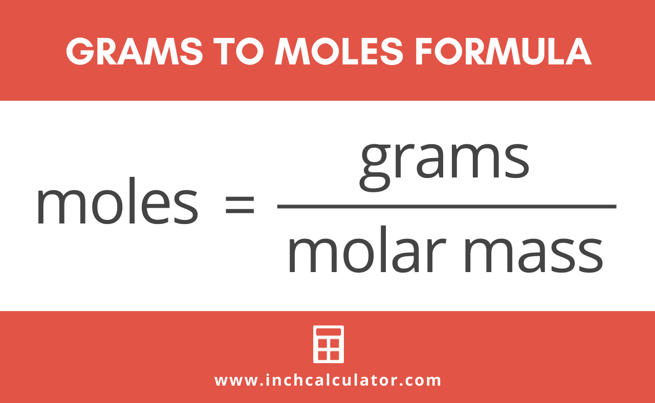graphic showing the grams to moles formula stating that the quantity in moles is equal to the mass in grams divided by the molar mass in g/mol
