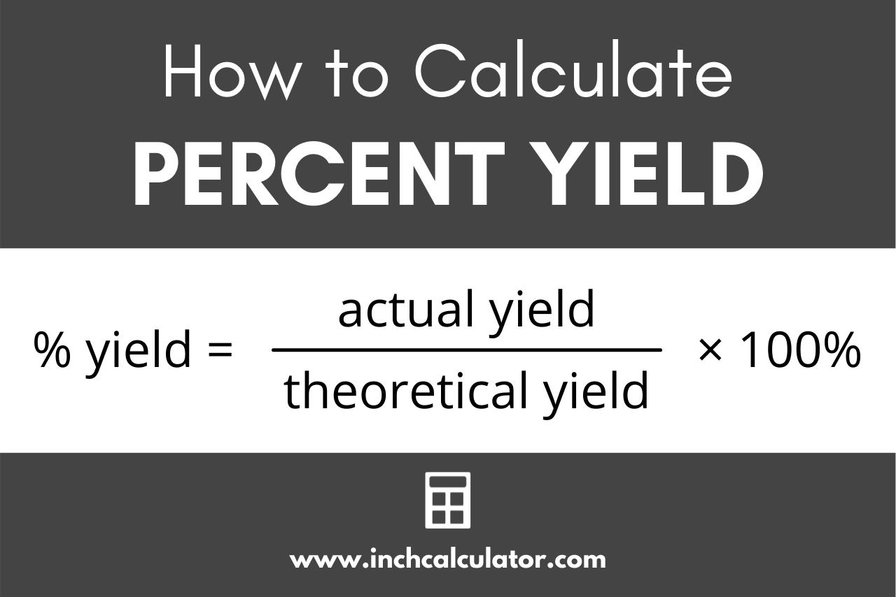 Percent Yield Calculator