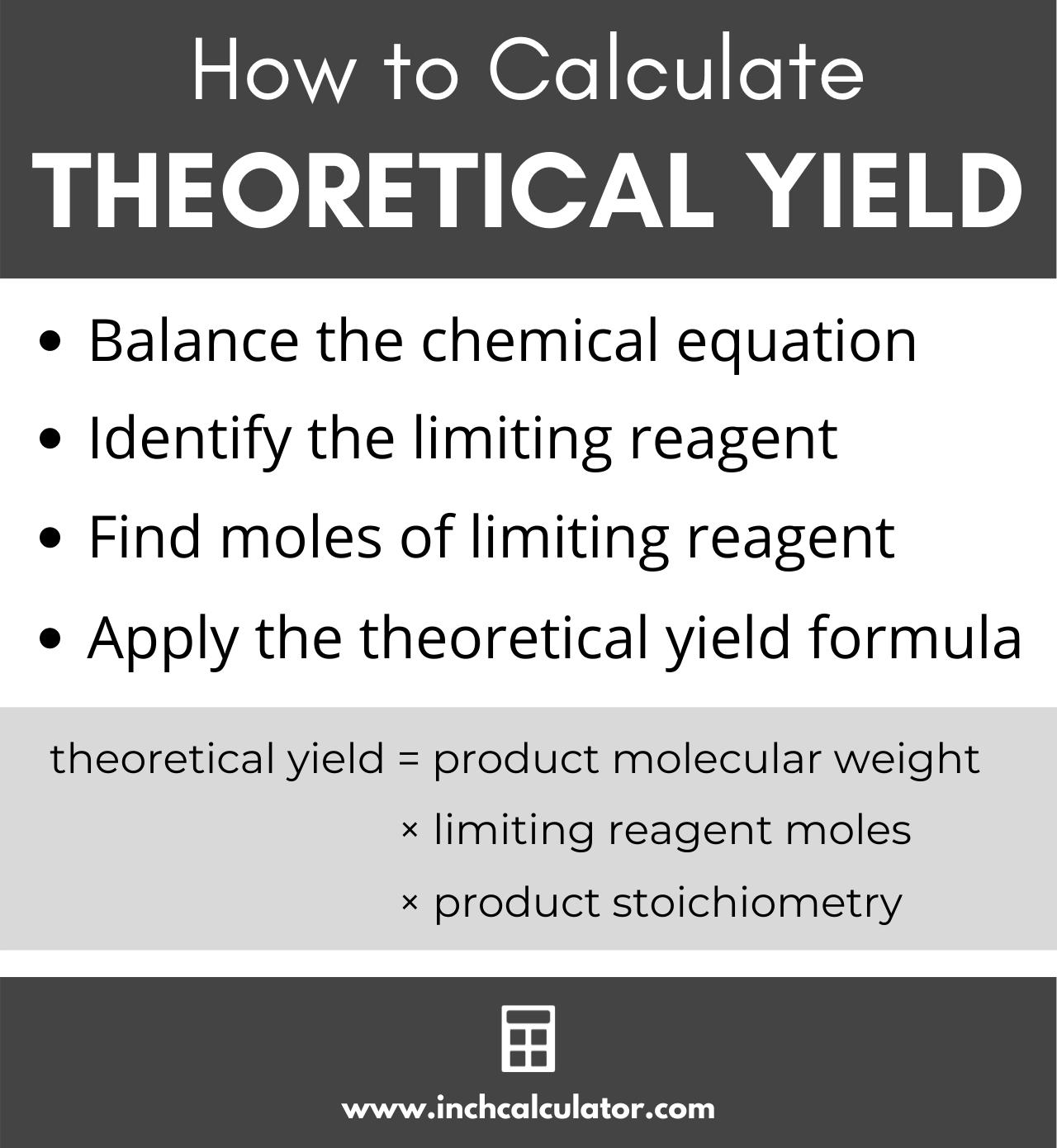 Theoretical Yield Calculator