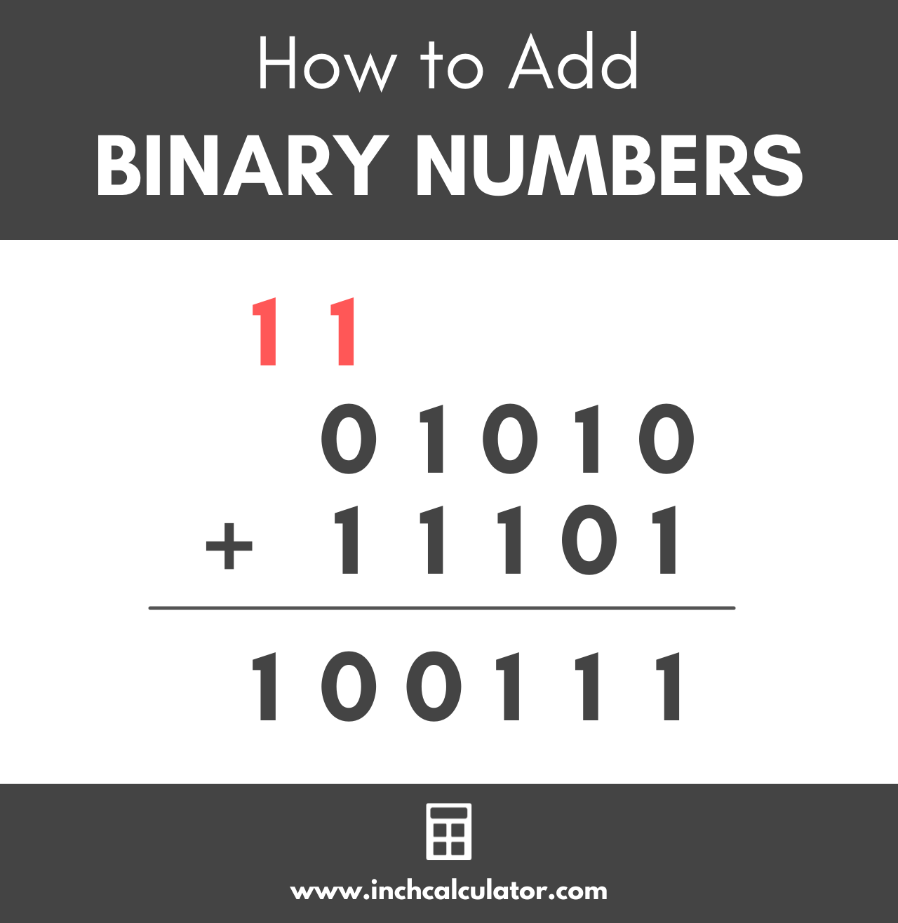 graphic showing how to add binary numbers together