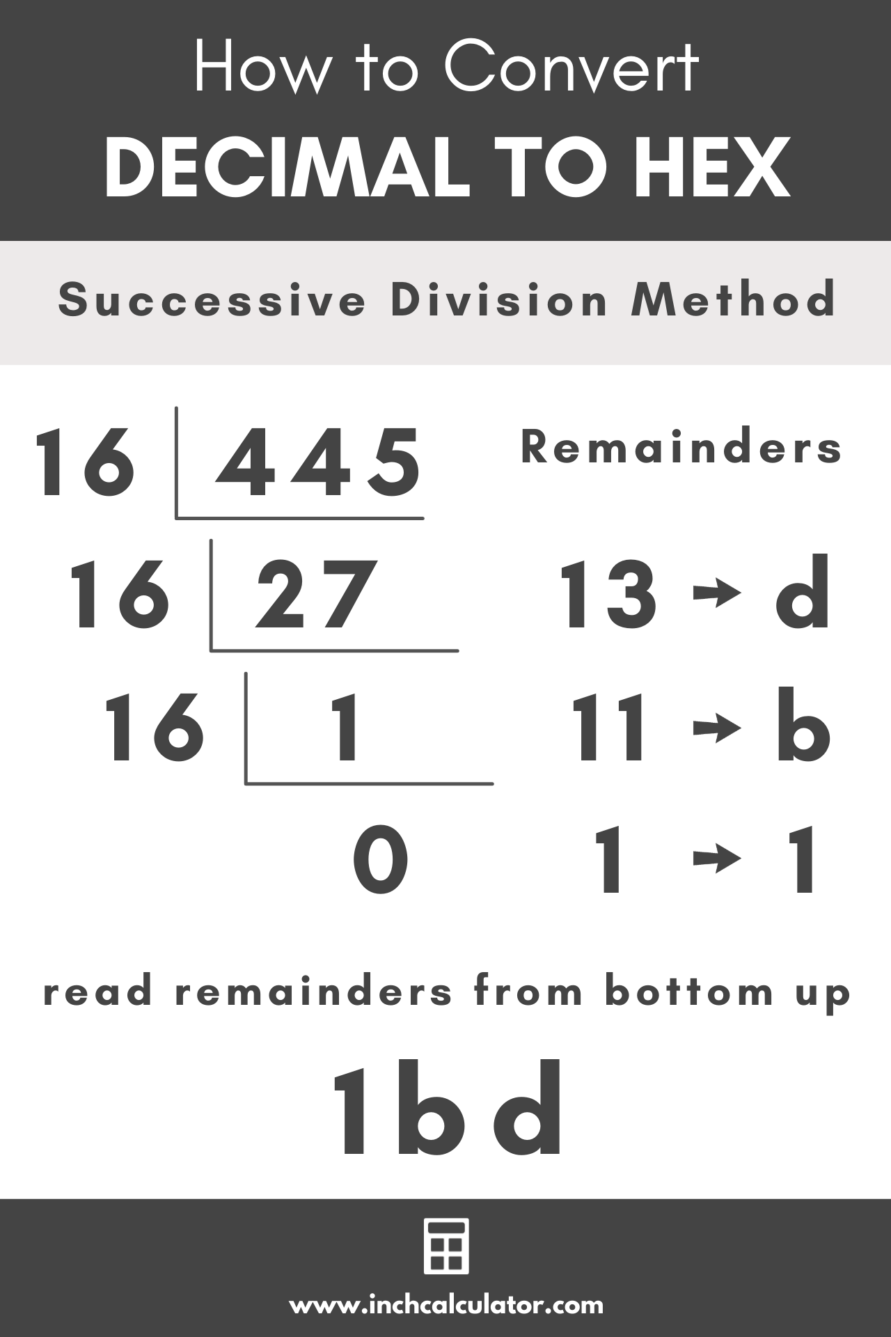 graphic showing how to convert a decimal number to hex
