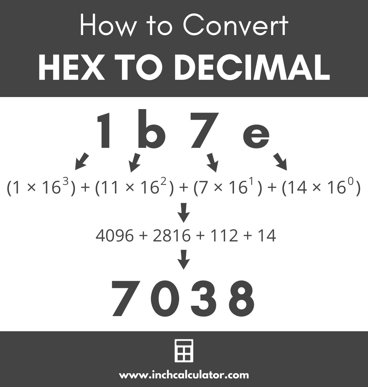 graphic showing how to convert a hex number to decimal